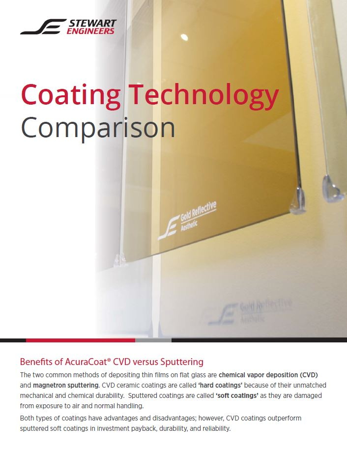 Coating Technology Comparison